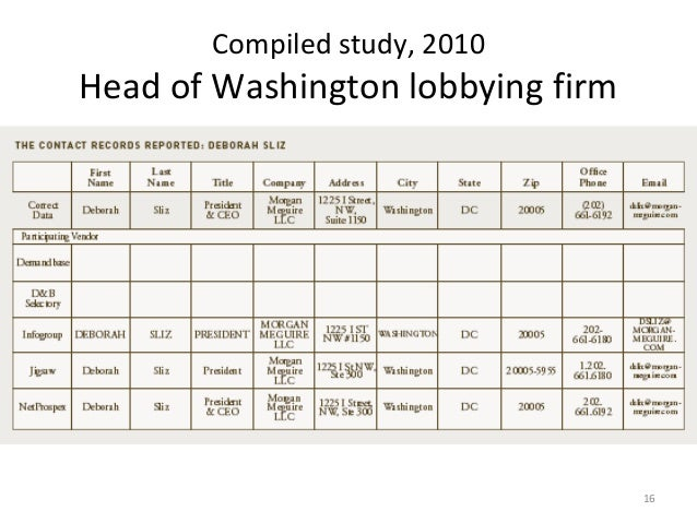 Compiled study, 2010Head of Washington lobbying firm                                   16