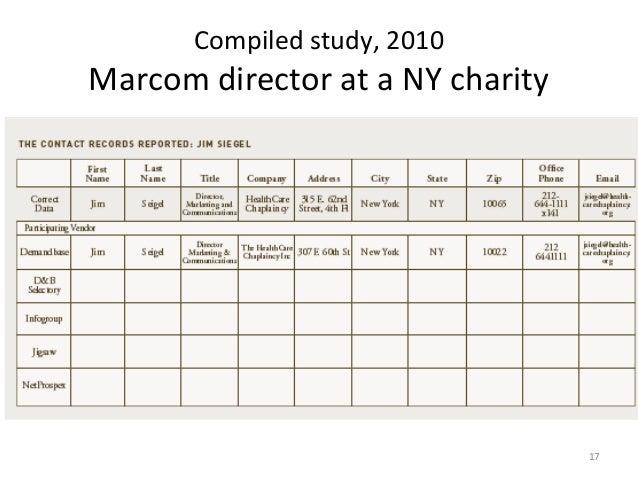 Compiled study, 2010Marcom director at a NY charity                                  17