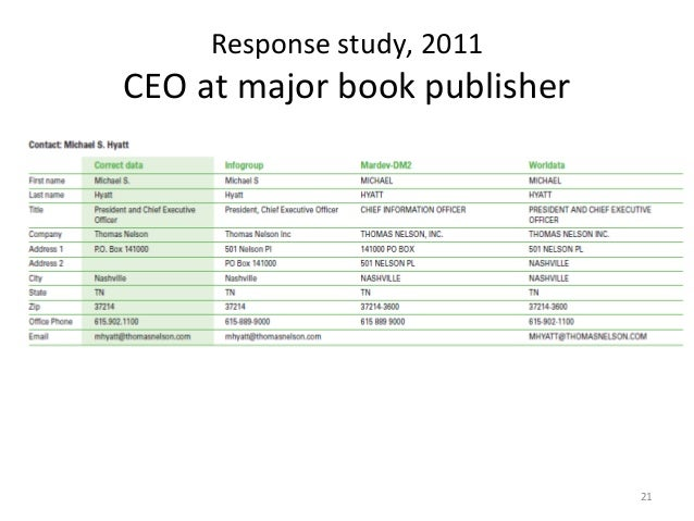 Response study, 2011CEO at major book publisher                              21