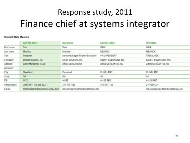Response study, 2011Finance chief at systems integrator                                      22