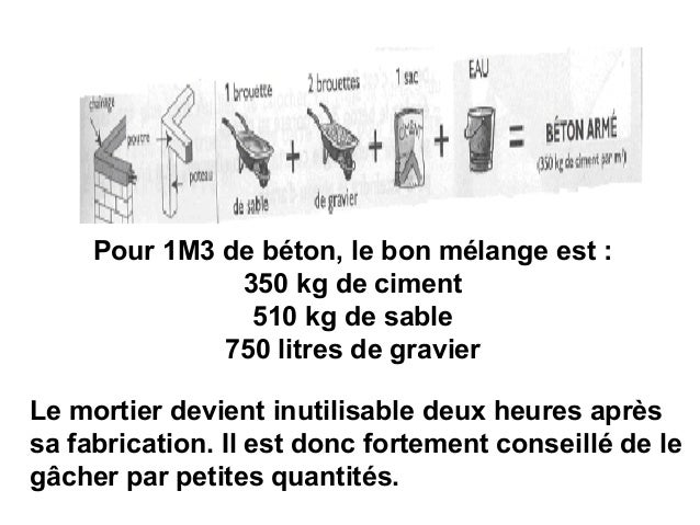1m3 de beton le prix du m3 de b ton conseil pour une. Black Bedroom Furniture Sets. Home Design Ideas