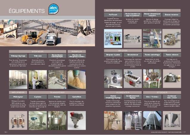 Système d'ensachage manuel ou automatique pour produits en vrac poudreux et granuleux Conditionnement de tous types de big...
