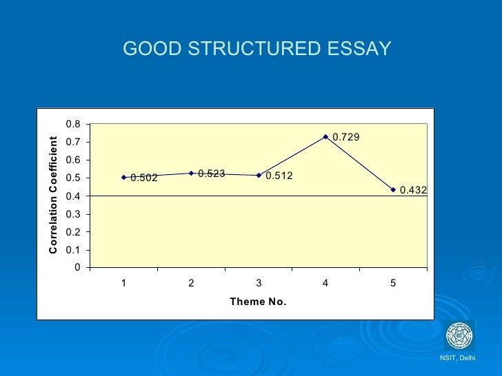 Scoring essay tests