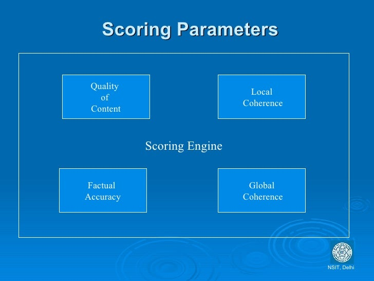 essay scoring software The scoreitnow ™ online writing practice service is a web-based tool that can help you  the automated scoring system provides immediate essay scoring in a.