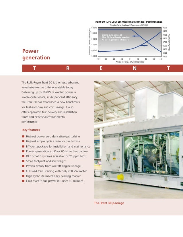 Rolls-Royce Energy Systems Applications