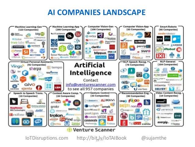 machine learning companies
