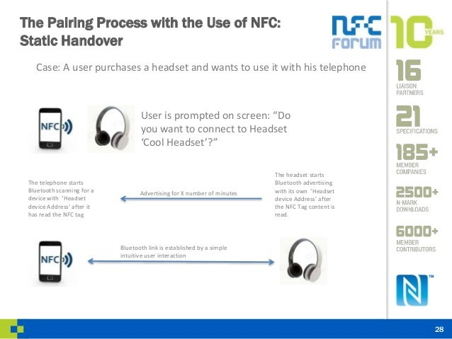 Bluetooth Secure Simple Pairing Using NFC Part 1