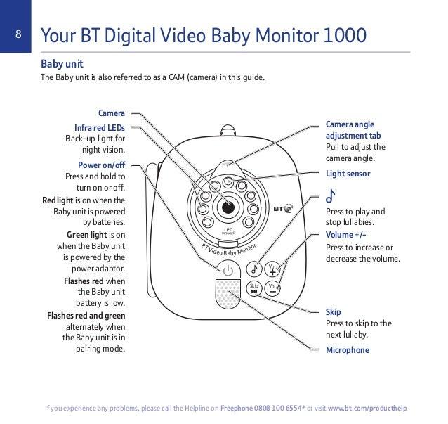 bt video baby monitor 1000 user guide. Black Bedroom Furniture Sets. Home Design Ideas