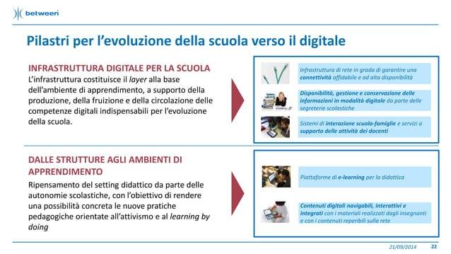 Pilastri per l'evoluzione della scuola verso il digitale  21/09/2014 22  INFRASTRUTTURA DIGITALE PER LA SCUOLA  L'infrastr...