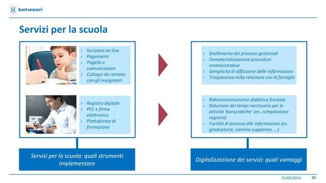 Servizi per la scuola  › Ridimensionamento didattica frontale  › Riduzione dei tempi necessario per le  attività 'burocrat...