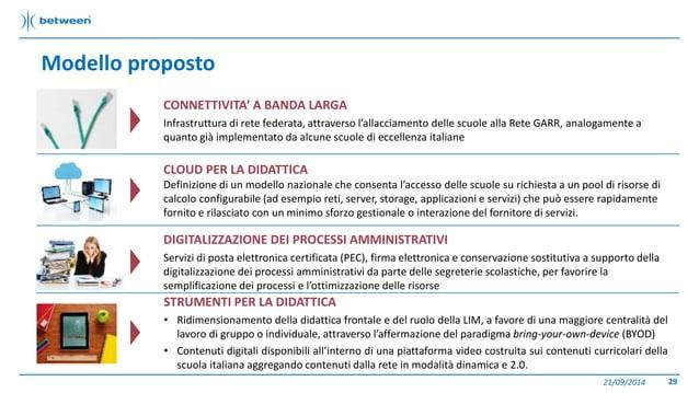 Modello proposto  CONNETTIVITA' A BANDA LARGA  Infrastruttura di rete federata, attraverso l'allacciamento delle scuole al...