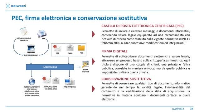 PEC, firma elettronica e conservazione sostitutiva  CASELLA DI POSTA ELETTRONICA CERTIFICATA (PEC)  Permette di inviare e ...