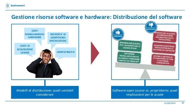 Gestione risorse software e hardware: Distribuzione del software  21/09/2014 17  COSTI DI  ACQUISIZIONE  LICENZE  COSTI  R...