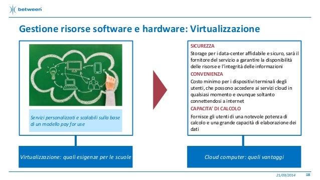 Gestione risorse software e hardware: Virtualizzazione  21/09/2014 18  Virtualizzazione: quali esigenze per le scuole  SIC...