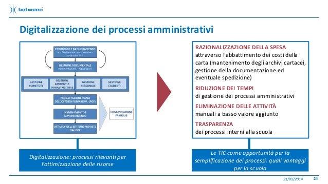 Digitalizzazione dei processi amministrativi  21/09/2014 24  Digitalizzazione: processi rilevanti per  l'ottimizzazione de...