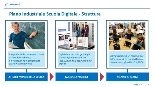 Piano Industriale Scuola Digitale - Struttura  AS-IS DEL MONDO DELLA SCUOLA LA SCUOLA POSSIBILE SCENARI ATTUATIVI  21/09/2...