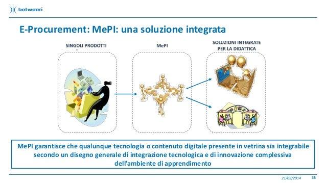 E-Procurement: MePI: una soluzione integrata  MePI garantisce che qualunque tecnologia o contenuto digitale presente in ve...