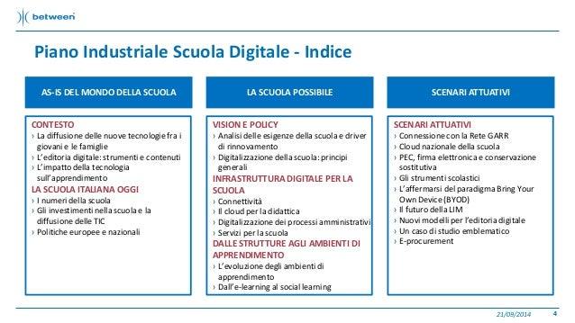 Piano Industriale Scuola Digitale - Indice  SCENARI ATTUATIVI  21/09/2014 4  AS-IS DEL MONDO DELLA SCUOLA  CONTESTO  › La ...