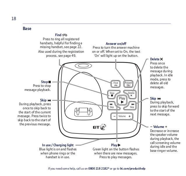 BT XD56 Digital Cordless Phone User Guide