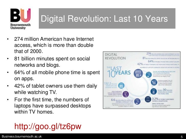 Digital Revolution: Last 10 Years   •    274 million American have Internet        access, which is more than double      ...