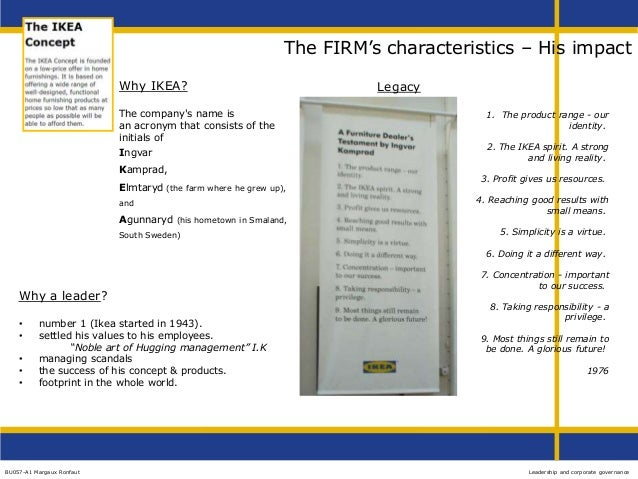 case analysis ingvar kamprad and ikea 2 week sprint synopsis ikea is a multinational retailer founded by ingvar kamprad in 1943 which designs and sells ready for assemble home appliances and furniture.
