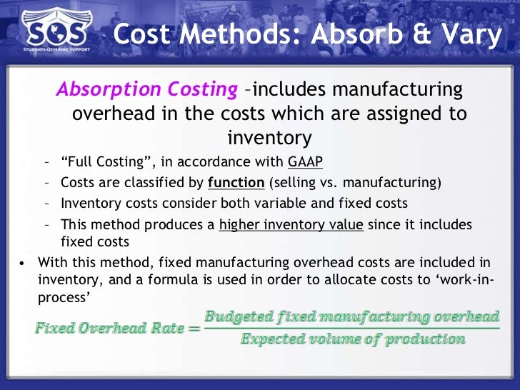 midterm variable cost View test prep - midterm_week 4_acct_505 from accounting 505 at devry university, chicago 1 question : (tco a) the variable portion of advertising costs is a student answer: conversion.
