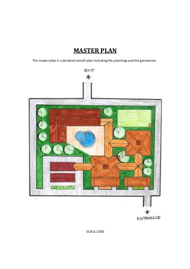 MASTER PLAN The master plan is a detailed overall plan including the plantings and the greeneries. SCALE 1:500