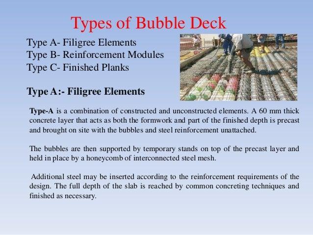 Bubble Deck Slab Ppt