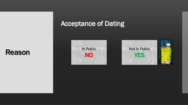 Dating apps used in bangladesh
