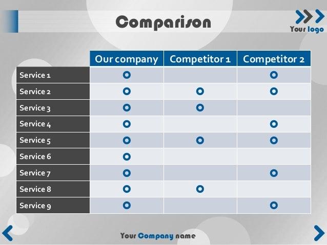 Comparison                          Your logo            Our company    Competitor 1   Competitor 2Service 1             ...