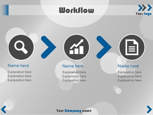 Workflow                        Your logoName here            Name here          Name hereExplanation here     Explanation...