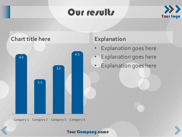 Our results                             Your logoChart title here                               Explanation               ...