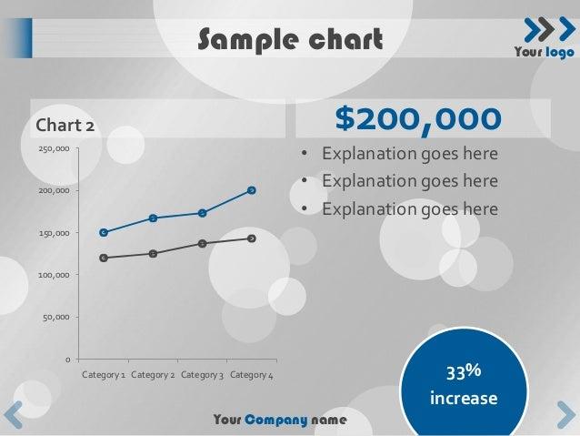 Sample chart                                   Your logoChart 2                                                    $200,00...