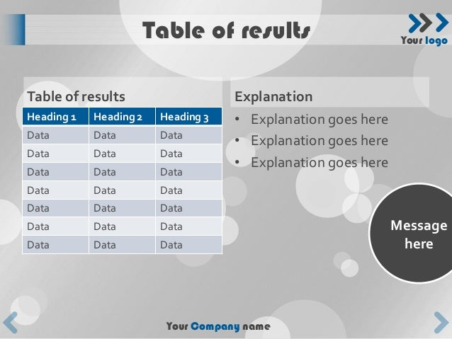 Table of results                           Your logoTable of results                    ExplanationHeading 1   Heading 2  ...