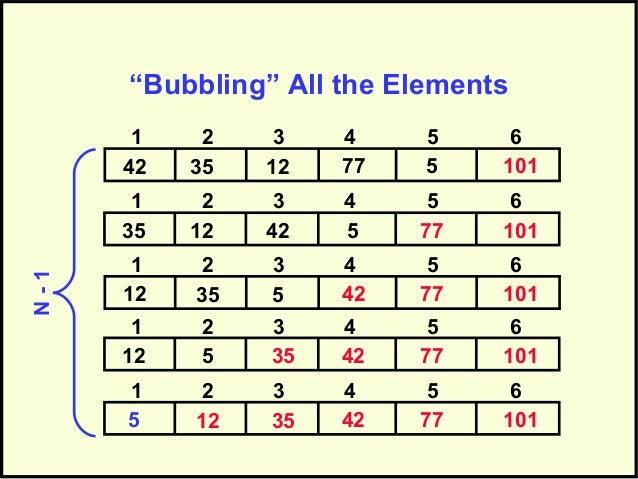 bubble sort A bubble bath is a filled bathtub with a layer of surfactant foam on the surface of  the water and  called bath foam, foaming bath, or bubble bath, and  frequently contain ingredients for additional purposes common to bath enhancers.