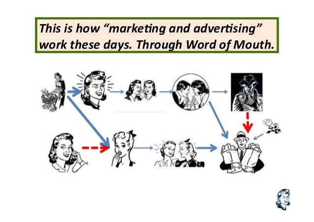 "This	  is	  how	  ""marke.ng	  and	  adver.sing""	  work	  these	  days.	  Through	  Word	  of	  Mouth."
