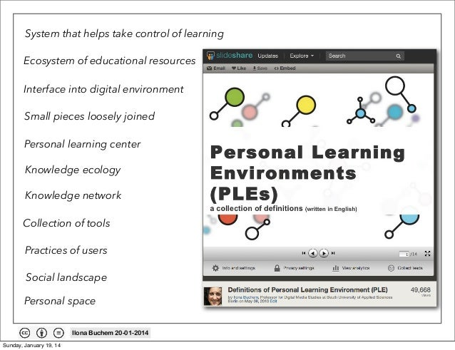 System that helps take control of learning Ecosystem of educational resources Interface into digital environment Small pie...