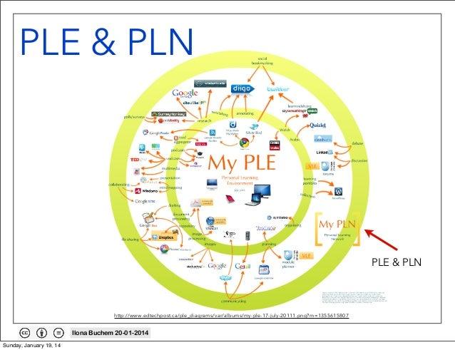 PLE & PLN  PLE & PLN  http://www.edtechpost.ca/ple_diagrams/var/albums/my-ple-17-july-20111.png?m=1355615807  Ilona Buchem...