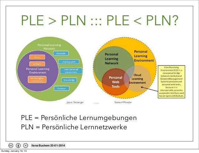 PLE > PLN ::: PLE < PLN?  Joyce Seitzinger  Steven Wheeler  PLE = Persönliche Lernumgebungen PLN = Persönliche Lernnetzwer...