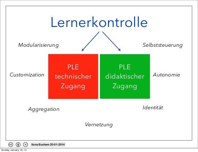 Lernerkontrolle Modularisierung  Customization  Selbststeuerung  PLE technischer Zugang  PLE didaktischer Zugang  Identitä...