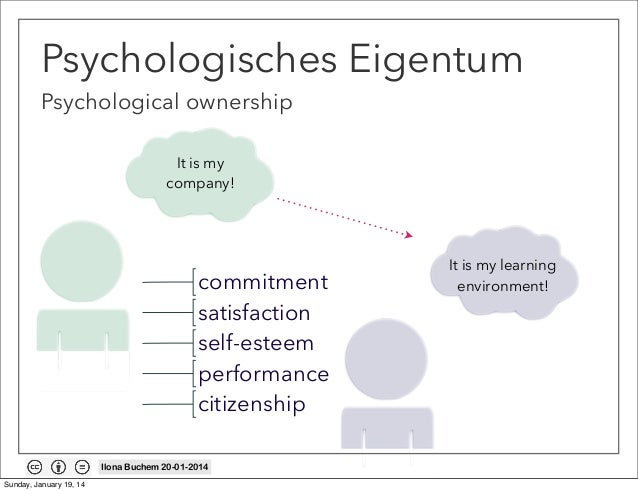 Psychologisches Eigentum Psychological ownership It is my company!  commitment satisfaction self-esteem performance citize...