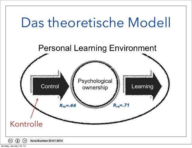 Das theoretische Modell  Rsq=.44  Kontrolle Ilona Buchem 20-01-2014 Sunday, January 19, 14  Rsq=.71