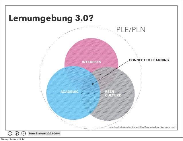 Lernumgebung 3.0? PLE/PLN  http://dmlhub.net/sites/default/files/ConnectedLearning_report.pdf  Ilona Buchem 20-01-2014 Sun...