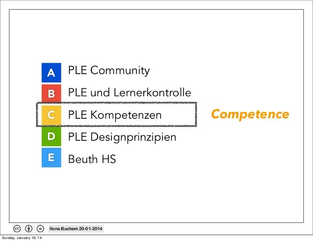 Competence  Ilona Buchem 20-01-2014 Sunday, January 19, 14