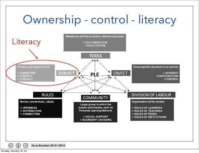 Ownership - control - literacy Literacy  Ilona Buchem 20-01-2014 Sunday, January 19, 14