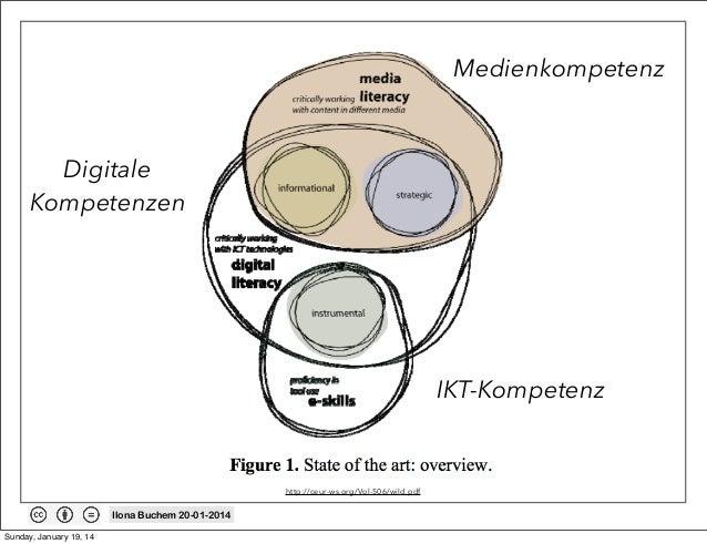 Medienkompetenz  Digitale Kompetenzen  IKT-Kompetenz  http://ceur-ws.org/Vol-506/wild.pdf  Ilona Buchem 20-01-2014 Sunday,...