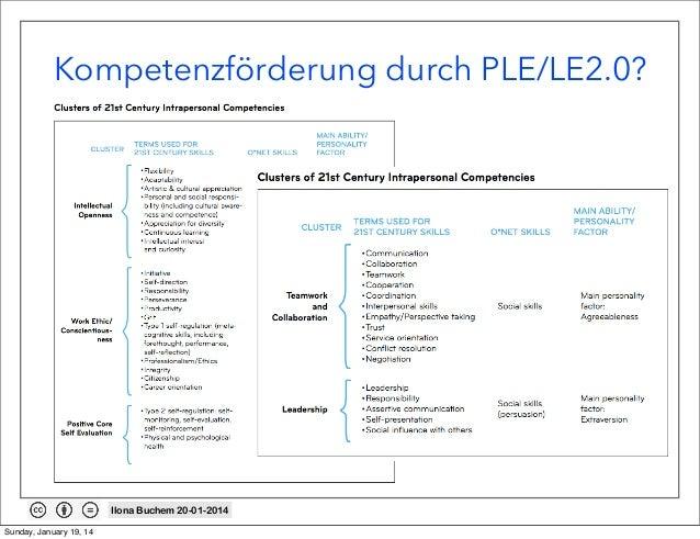Kompetenzförderung durch PLE/LE2.0?  Ilona Buchem 20-01-2014 Sunday, January 19, 14