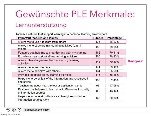 Gewünschte PLE Merkmale: Lernunterstützung  Badges?  Ilona Buchem 20-01-2014 Sunday, January 19, 14