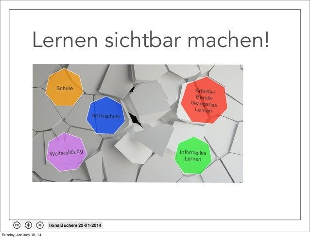 Lernen sichtbar machen! Schule  Arbeits-/ Berufsbezogenes Lernen  Hochschule  un Weiterbild  g  Informelles Lernen 55  Ilo...