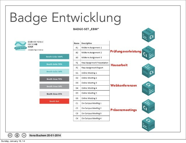 Badge Entwicklung Prüfungsvorleistung  Hausarbeit  Webkonferenzen  Präsenzmeetings  Ilona Buchem 20-01-2014 Sunday, Januar...
